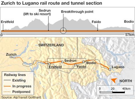 Swiss Tunnel Map